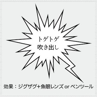 ペンツールで作るトゲトゲ叫び吹き出しの目次画像