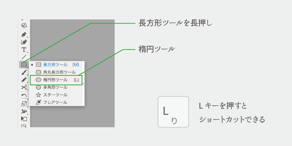 楕円ツールの選択の仕方の説明画像