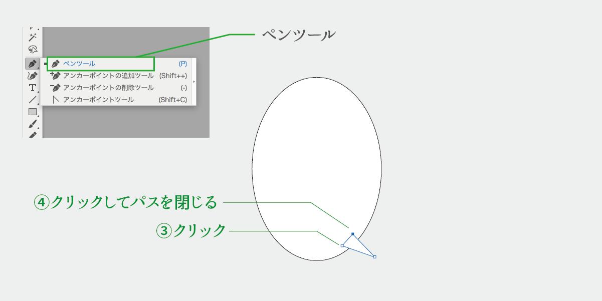 ペンツールの選択の仕方と吹き出しのしっぽの描き方の説明画像