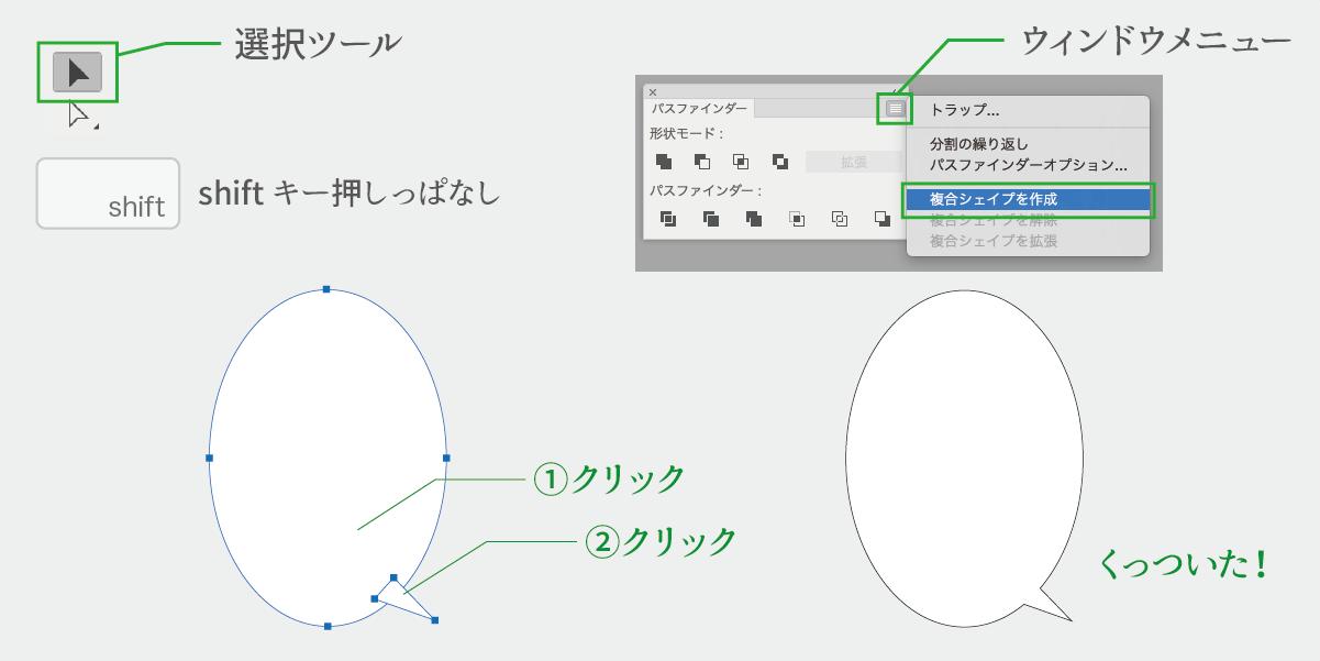 2つのオブジェクトを選択して複合シェイプを作成する説明画像