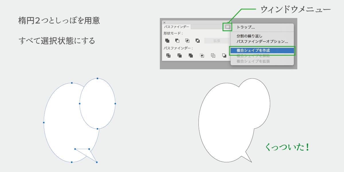オブジェクトを選択して複合シェイプを作成する説明画像