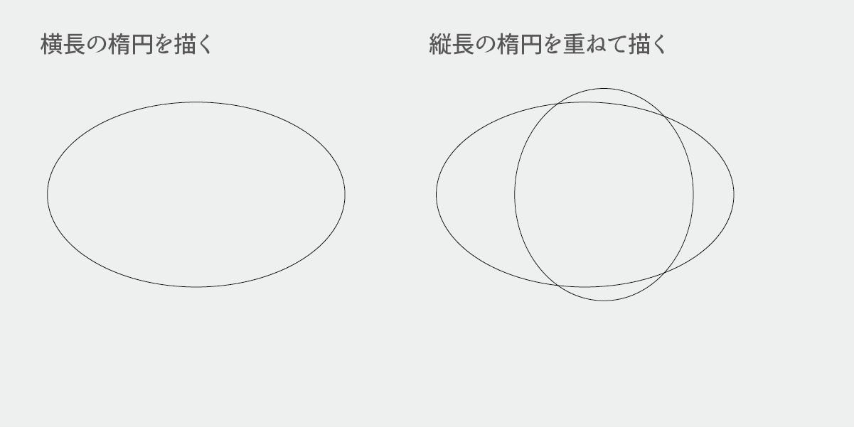 吹き出しのしっぽを作る楕円の説明画像