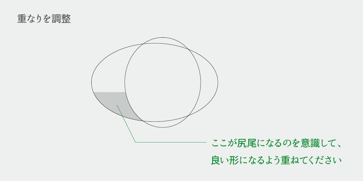 パスファインダーで切り抜いてしっぽを作る重なり方の説明画像
