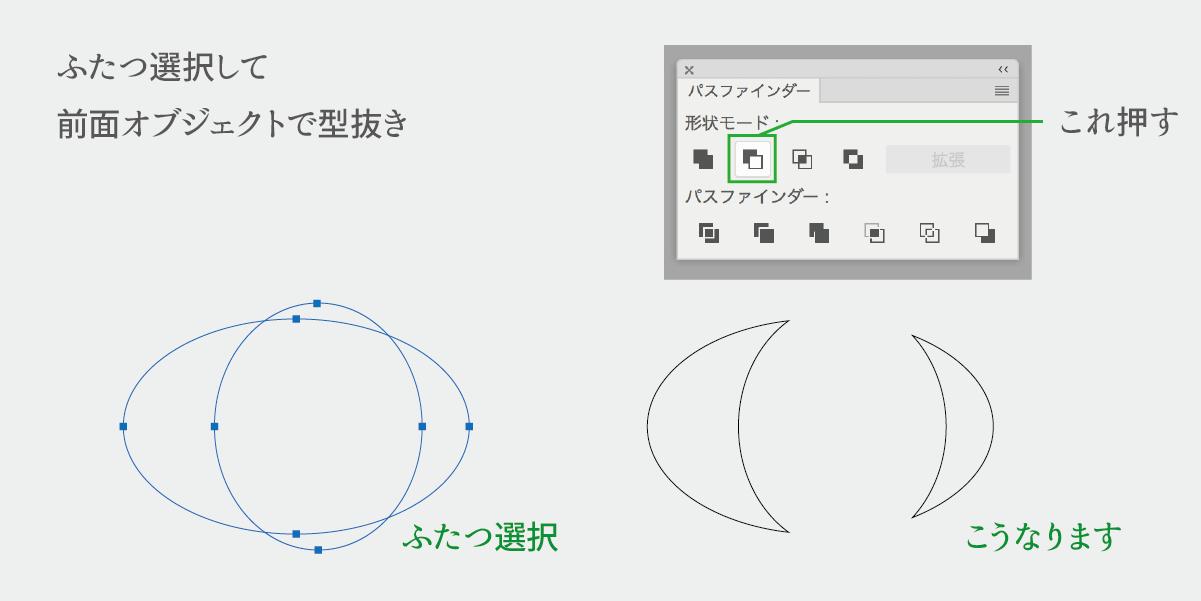 吹き出しのしっぽをパスファインダで作る型抜きの説明画像