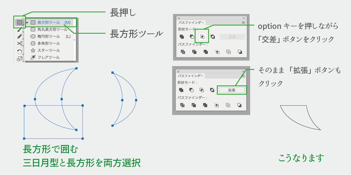 吹き出しのしっぽを作るパスファインダの交差と拡張の説明画像