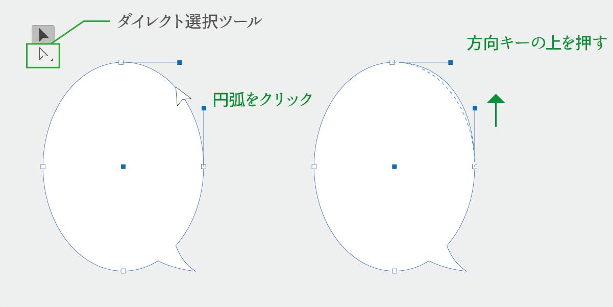 ダイレクト選択ツールで円弧の膨らみを調整する説明画像
