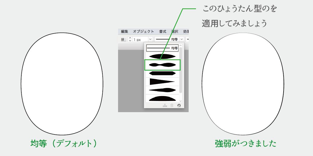 既存の線幅プロファイルの中から波形を選んで適用する説明画像