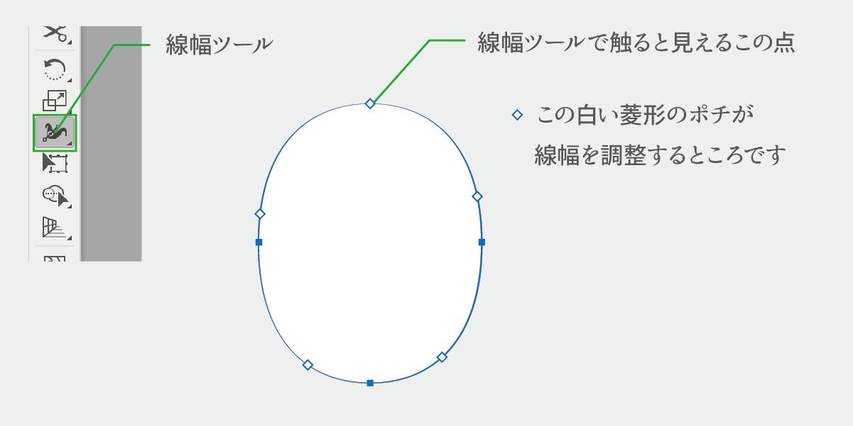 線幅ツールの場所と白い菱形の制御点