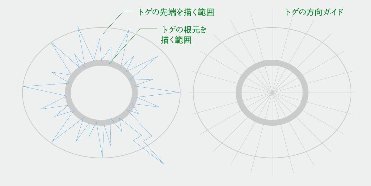 ペンツールでトゲトゲ吹き出しを描くときのガイドの説明図