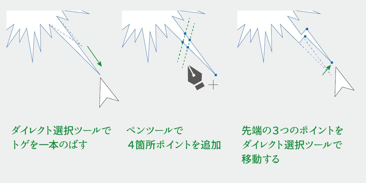 雷のように折れ曲がったツノをつくる説明画像