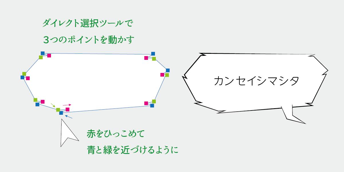 アンカーポイントを動かしてフチをギザギザさせる説明図