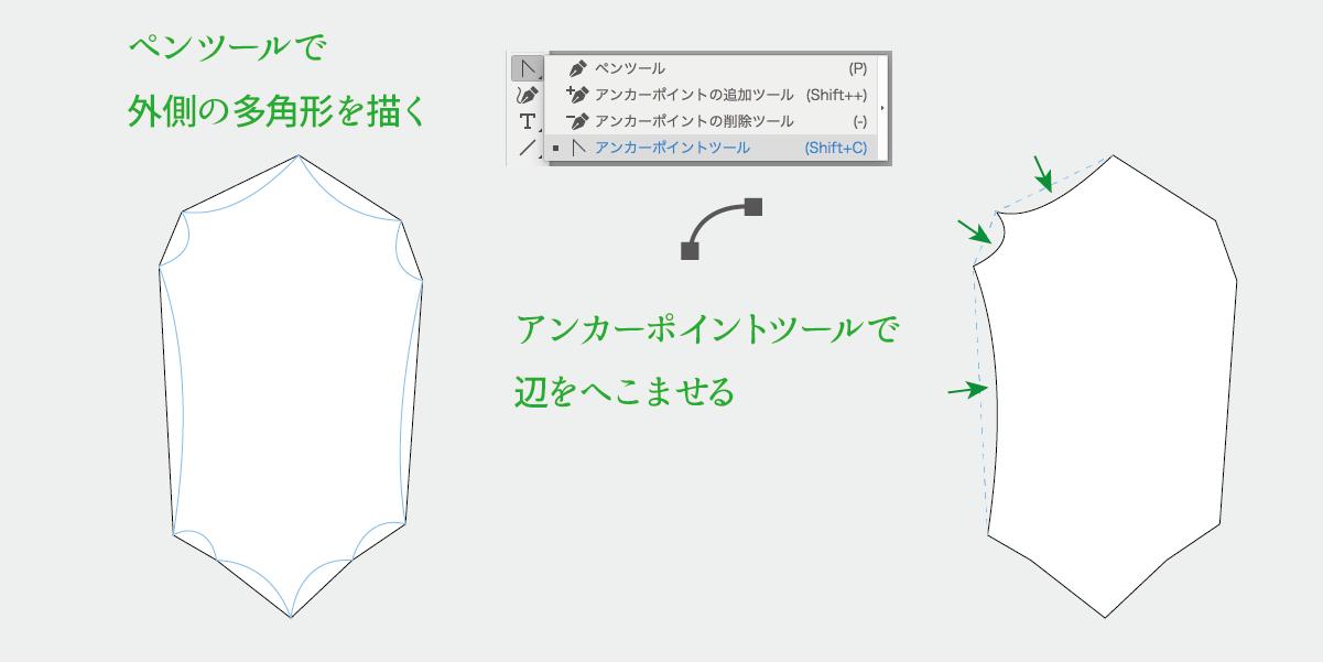 外側の多角形を描いてアンカーポイントツールでへこませる説明図