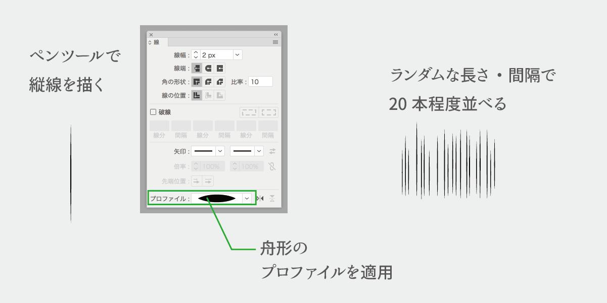 線ウィンドウのオプションで線幅プロファイルを適用する説明画像