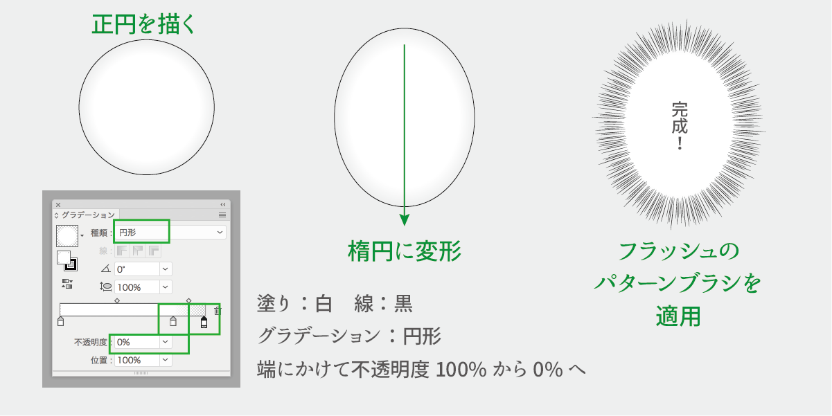 円形グラデを楕円に変形してブラシを適用する説明図