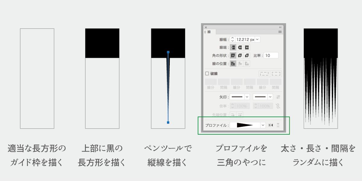 線に尖った線幅プロファイルを適用してベタフラのブラシ素材を作る説明画像