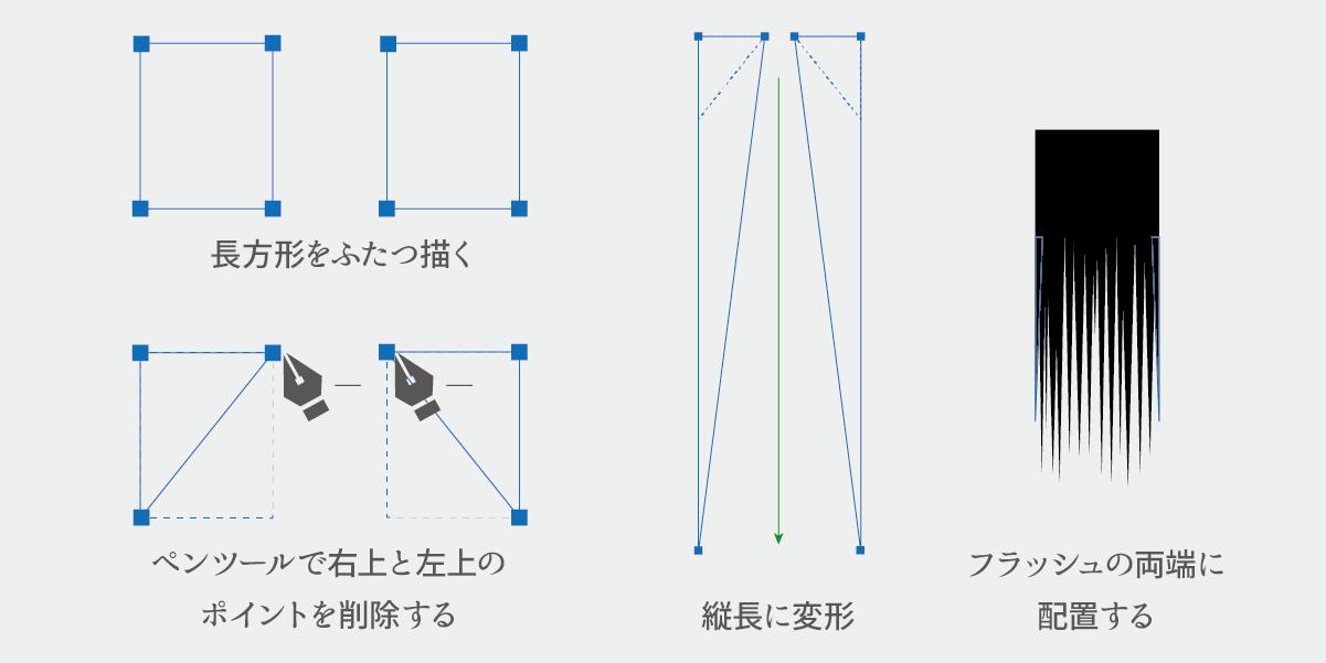 ベタフラブラシ素材の両端の始末の仕方 説明画像